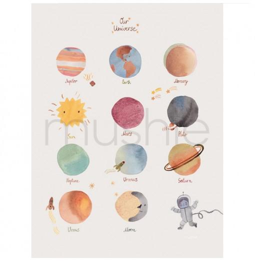 Lámina Planetas - Mushie